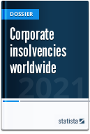 Corporate insolvencies worldwide