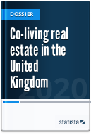 Co-living real estate in the UK