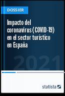 Impacto del coronavirus (COVID-19) en el turismo en España