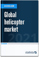 Global helicopter market