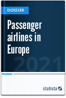 Passenger airlines in Europe