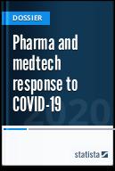Coronavirus: the pharma and medtech response