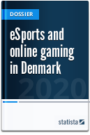 eSports and online gaming in Denmark