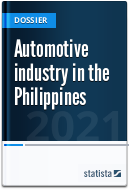 Automotive industry in the Philippines