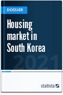 Housing market in South Korea