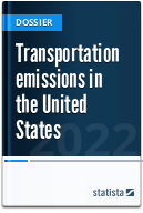 Transport emissions in the United States