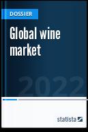 Global wine market