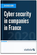 Cyber security in companies in France