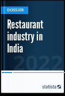 Restaurant industry in India
