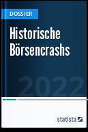 Historische Börsencrashs