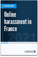 Online harassment in France