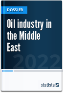 Oil industry Middle East