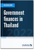Government finances in Thailand
