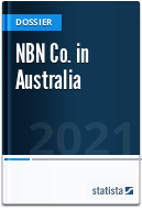 NBN Co. in Australia