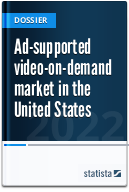 Ad-supported video on demand market in the U.S.