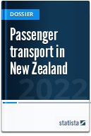 Passenger transport in New Zealand
