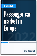 Passenger car market in Europe
