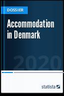 Accommodation in Denmark