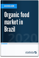 Organic food market in Brazil
