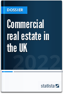 Commercial real estate in the United Kingdom