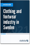 Clothing and footwear industry in Sweden