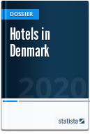 Hotels in Denmark