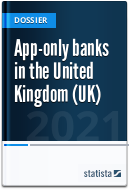 App-only banks in the United Kingdom (UK)