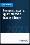 Coronavirus: impact on apparel and textiles in Europe