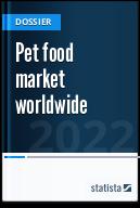Pet food market worldwide