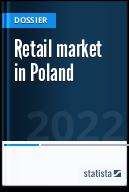 Retail market in Poland