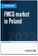 FMCG market in Poland