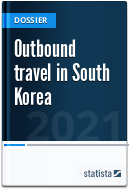 Outbound travel in South Korea