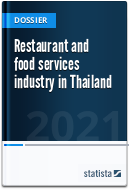 Restaurant and food services industry in Thailand