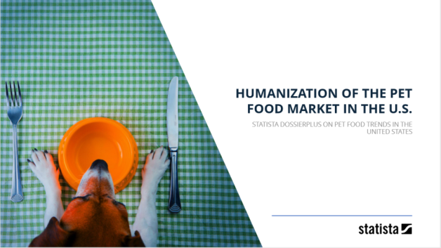 Humanization of the pet food market in the U.S.