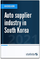 Auto suppliers in South Korea