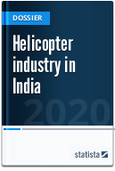 Helicopter industry in India