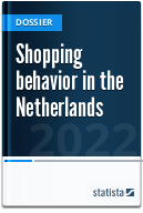 Shopping behavior in the Netherlands