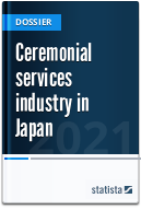 Ceremonial services in Japan