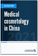 Medical aesthetics in China