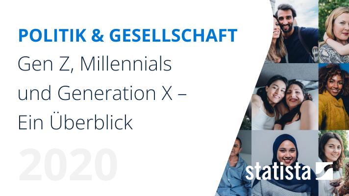 Gen Z, Millennials und Generation X – Ein Überblick