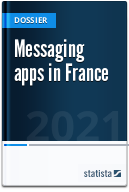 Messaging apps in France