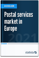 Postal services market in Europe
