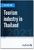 Tourism industry in Thailand