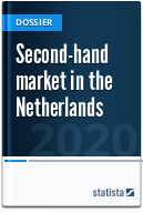 Second-hand market in the Netherlands