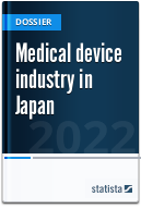 Medical device industry in Japan