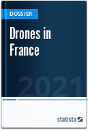 Drones in France