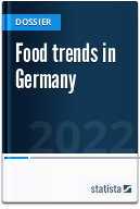 Nutrition trends in Germany