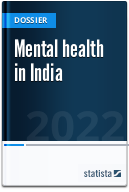 Mental health in India
