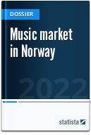 Music market in Norway