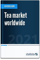 Tea market worldwide
